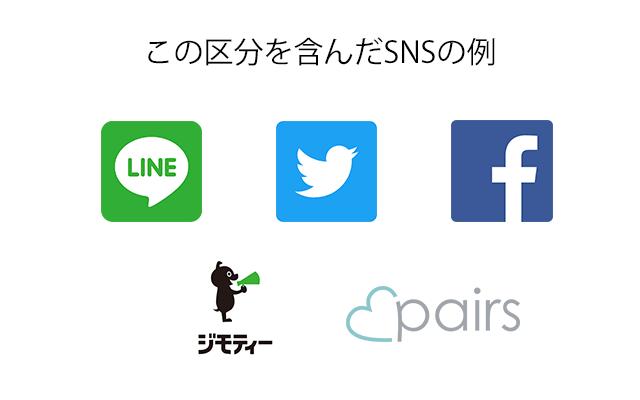 この区分を含んだSNSの例