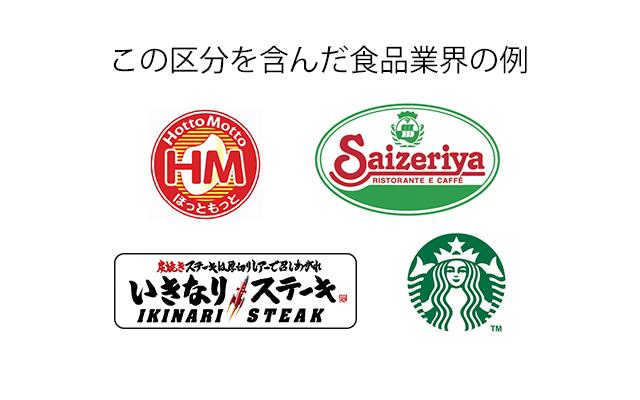 食品業界事例